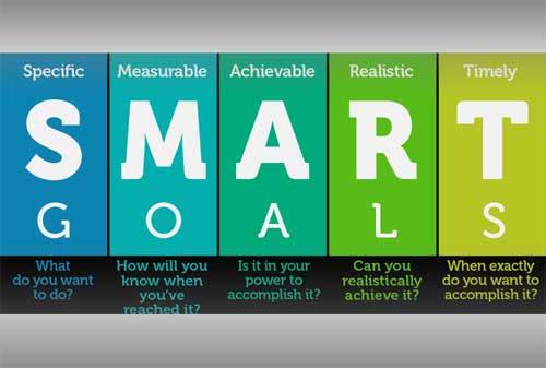 Contoh Aplikatif dan Tips Ampuh Dalam Membuat Tujuan SMART 02 - Finansialku