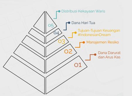 Piramida-Keuangan