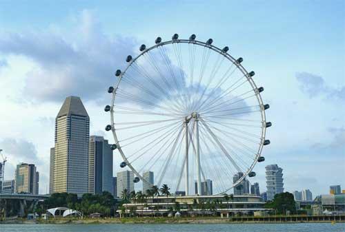 Tempat Wisata di Singapura 32 Jembatan Henderson Waves - Finansialku