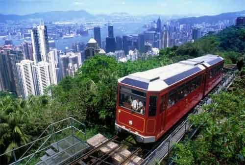 Wisata di Hong Kong 02 Peak Tram - Finansialku