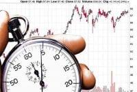 4 Timing Belanja Saham yang Wajib Diketahui Investor Pemula 01 - Finansialku