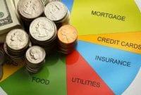Melakukan-Perbaikan-Kondisi-Keuangan-1-Finansialku
