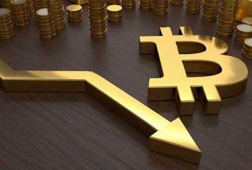 Pahami Teknik Dasar Trading Bitcoin 2 Finansialku