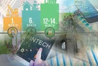 Fintech Butuh Bersinergi Dengan Perbankan Syariah 01 - Finansialku
