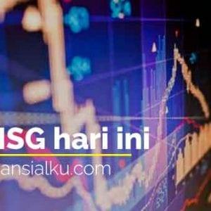 IHSG Hari Ini 03 - Finansialku