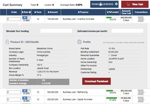 Pengalaman Investasi P2P Lending 09 - Finansialku