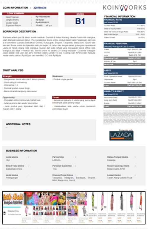 Pengalaman Investasi P2P Lending 10 - Finansialku