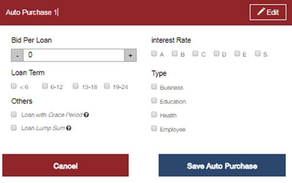 Pengalaman Investasi P2P Lending 12 - Finansialku