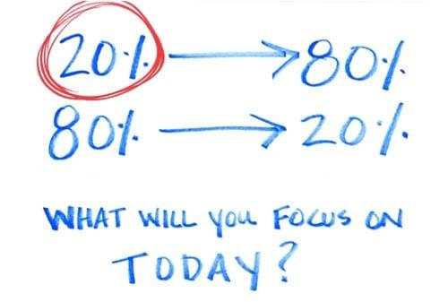 Prinsip Diagram Pareto 8020 dapat Meningkatkan Pemasukan 02 Finansialku