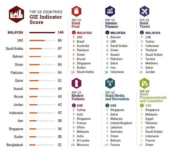 Apa Sih Keuangan Syariah Global Itu Bagaimana Tujuannya 1 Finansialku