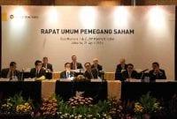 Apa itu Rapat Umum Pemegang Saham (RUPS) 2 Finansialku