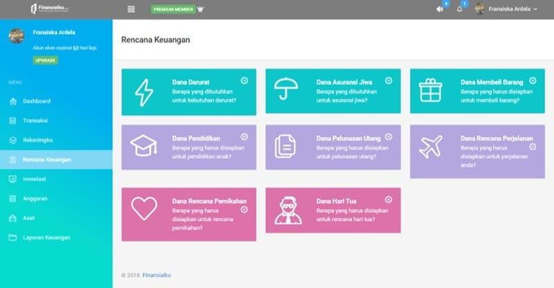 Aplikasi Finansialku Cara Mudah Untuk Menghitung Dana Rencana Hari Tua 1 Finansialku