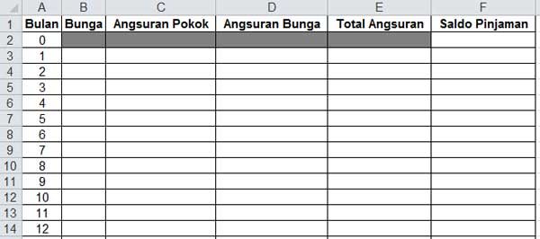 Tabel Perhitungan Amortisasi 01