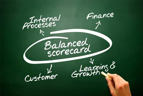 Balance Scorecard 02 Finansialku