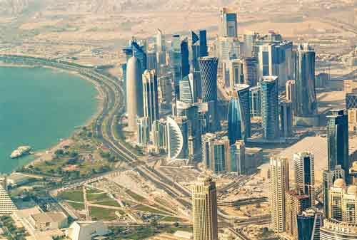 7 Negara Pajak Terendah di Dunia 1 Qatar Finansialku