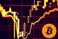 Cara Jitu Menganalisis dan Membaca Grafik Bitcoin untuk Investor Pemula 01 - Finansialku