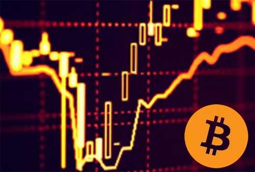 Cara Jitu Menganalisis dan Membaca Grafik Bitcoin untuk Investor Pemula