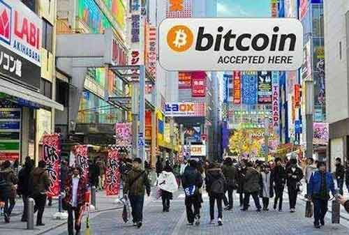 Cara Jitu Menganalisis dan Membaca Grafik Bitcoin untuk Investor Pemula 02 - Finansialku