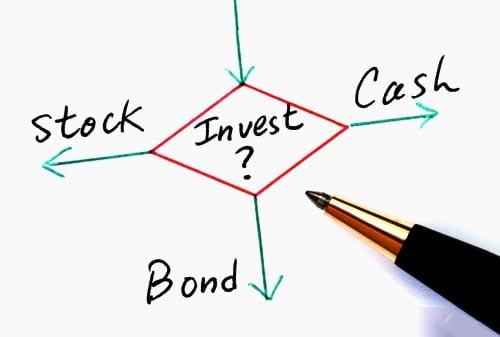 Kenapa Perlu Investasi Reksa Dana 2 Finansialku