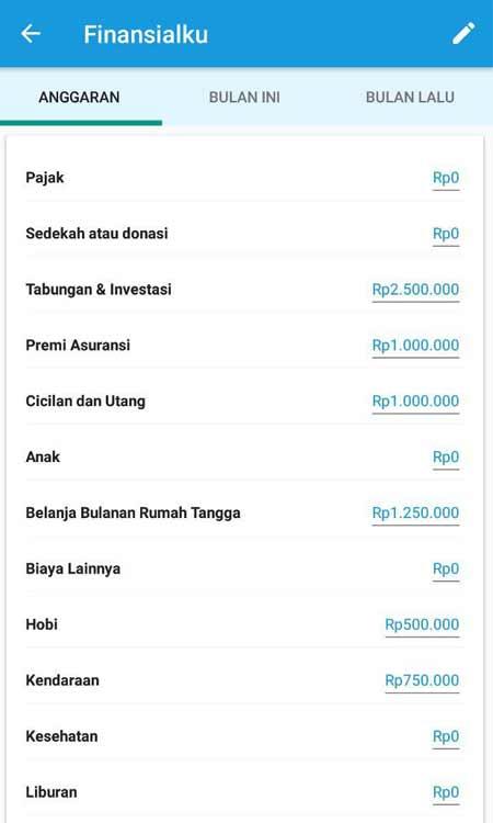 Membuat Anggaran Aplikasi Finansialku 2