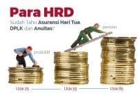 Asuransi Hari Tua, DPLK dan Anuitas 01 - Finansialku