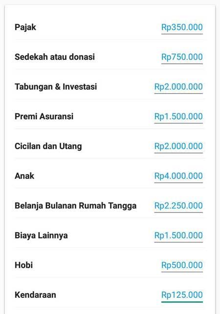 Pendapatan Meningkat Kebutuhan Meningkat 02 Catatan Keuangan Setelah Naik Gaji