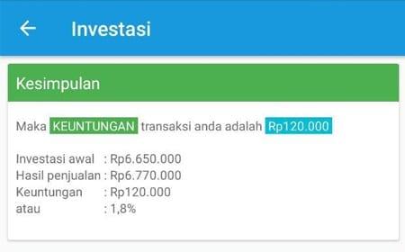 Simulasi Perhitungan Investasi Emas Aplikasi Finansialku 2