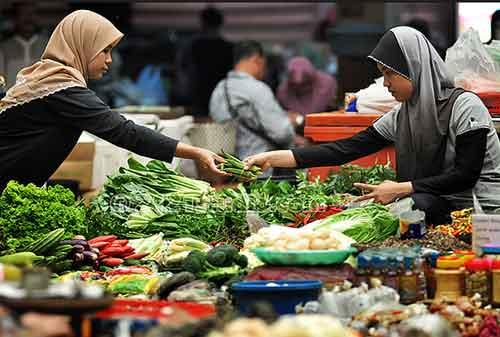 Apa Yang Dimaksud Dengan Manajemen Keuangan Syariah 03 Jual Beli - Finansialku