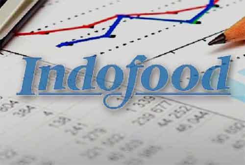 Bagaimana Kinerja INDF yang Terbeban Di Bisnis Agrikultur Apa Bisa Bangkit Lagi 04 Indofood - Finansialku