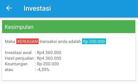 Investasi Kalkulator Emas Aplikasi Finansialku 2