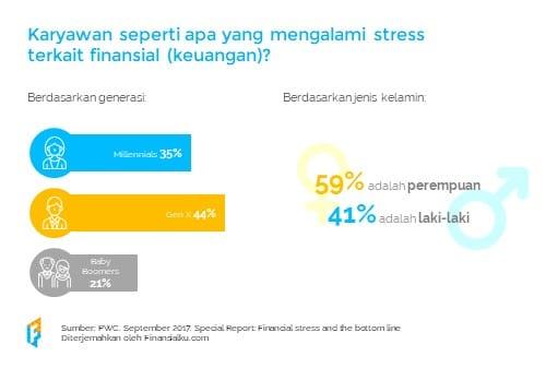 Literasi Keuangan di Tempat Kerja 02 - Finansialku