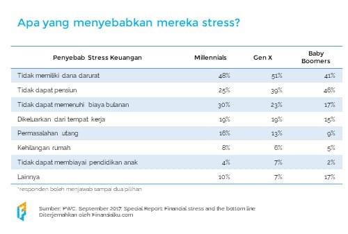 Literasi Keuangan di Tempat Kerja 03 - Finansialku