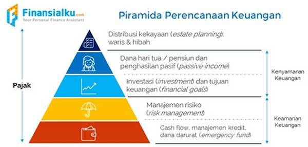 Literasi Keuangan di Tempat Kerja 04 - Finansialku