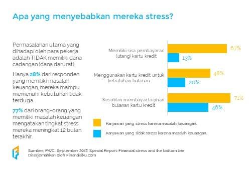 Literasi Keuangan di Tempat Kerja 05 - Finansialku