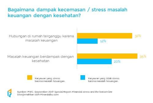 Literasi Keuangan di Tempat Kerja 08 - Finansialku