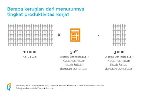 Literasi Keuangan di Tempat Kerja 09 - Finansialku