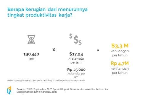 Literasi Keuangan di Tempat Kerja 12 - Finansialku