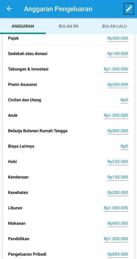Anggaran Aplikasi Finansialku 1