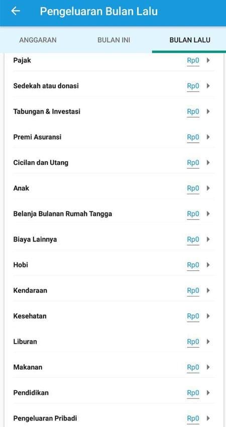 Anggaran Aplikasi Finansialku 3