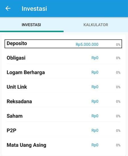 Investasi Deposito (Jual) Aplikasi Finansialku 1