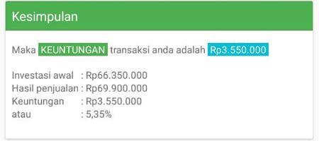 Investasi Emas Kalkulator Aplikasi Finansialku 3