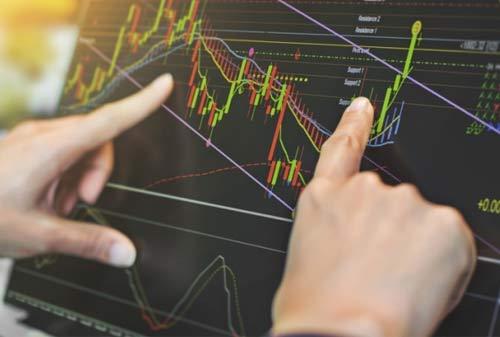 Momentum dalam Trading Futures 01 - Finansialku
