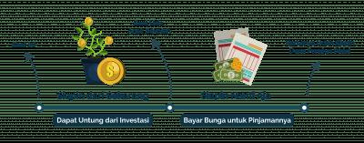 assets lp dana pendidikan-02