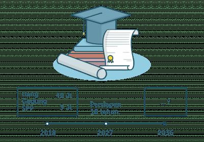 assets lp dana pendidikan-03