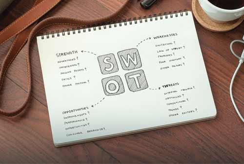 Analisis SWOT 02 - Finansialku
