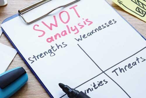 Analisis SWOT 05 - Finansialku