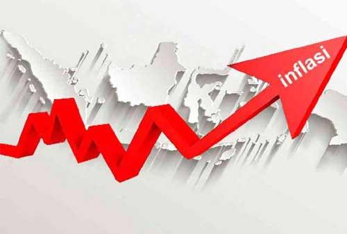Bagaimana Hubungan Inflasi dan Harga Komoditas 03 Inflasi 2 - Finansialku