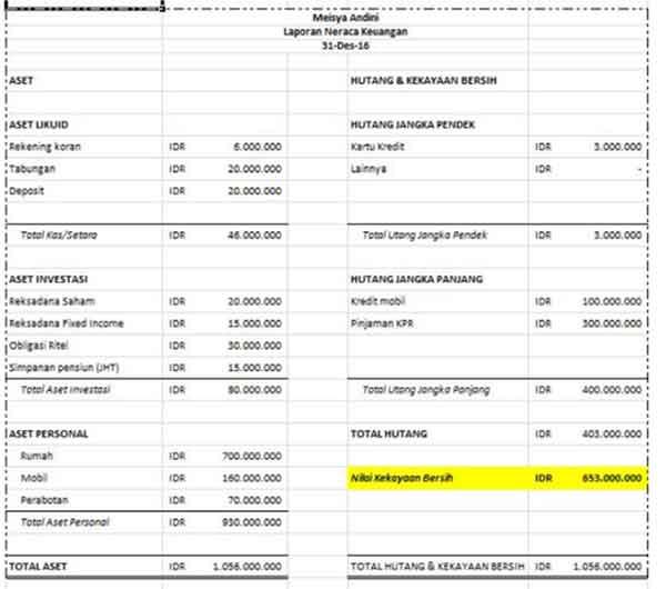 Cara Sederhana Membuat Laporan Keuangan Pribadi Bulanan 04 Laporan Keuangan Sederhana - Finansialku