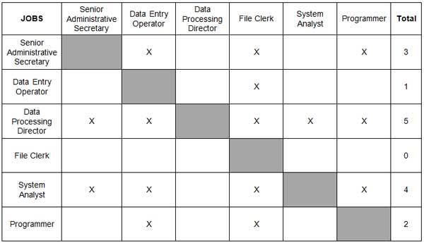 Kenali Metode Penilaian Kinerja Karyawan yang Efektif dan Efisien 11a Paired Comparison Method - Finansialku