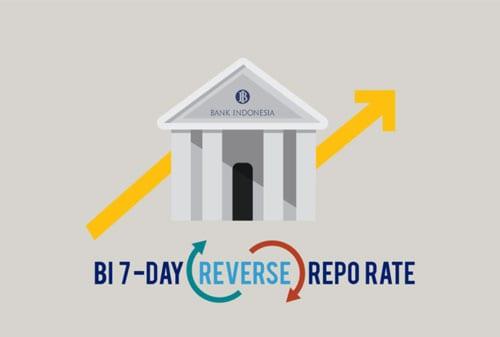 Mau Beli Laptop Pahami Dulu Investasi Sukuk Untuk Mahasiswa 05 BI 7 Days Reverse Repo Rate - Finansialku